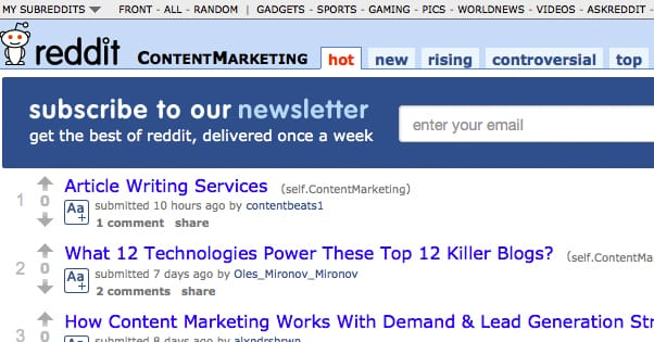 Reddit Content Marketing Subreddit