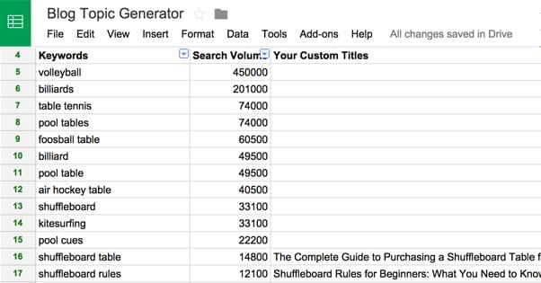 Blog Topics in Excel