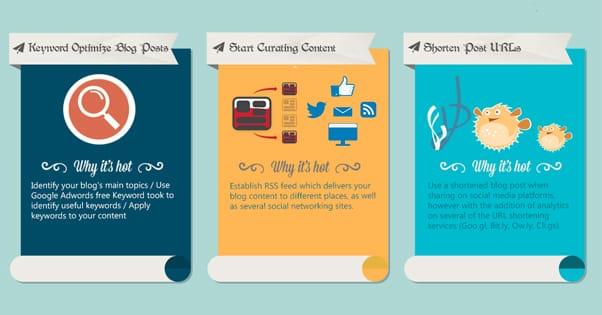 Example Infographic