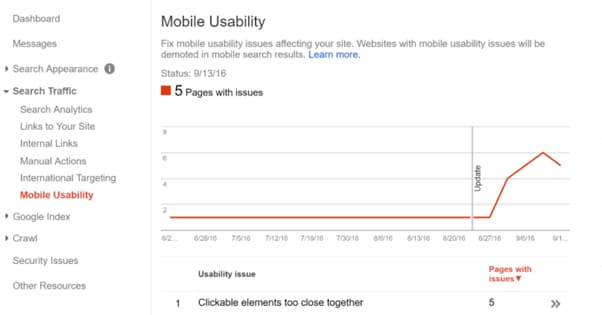 Mobile Usability Issues