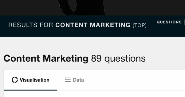 Content Marketing Search