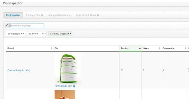 Pinterest Pin Inspector