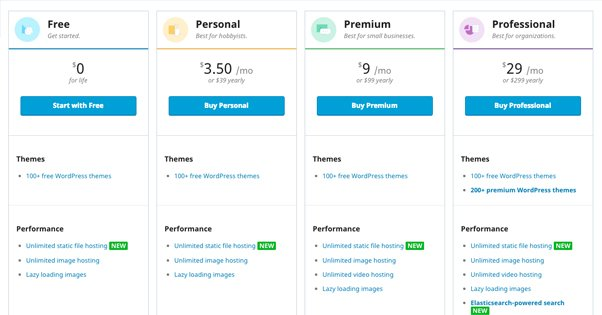 Jetpack Pro Pricing