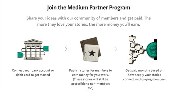 Partner Program Illustration