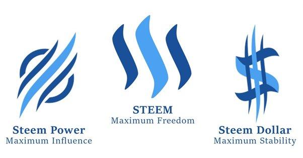 Steem vs Steem Power vs Steem Dollar