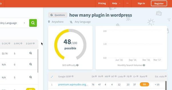 Running a Keyword Search