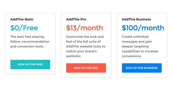 AddThis Enterprise Pricing
