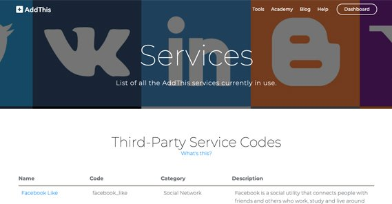 AddThis Services